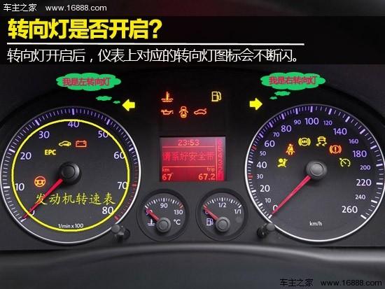汽车车灯图解大全(3)转向灯的使用